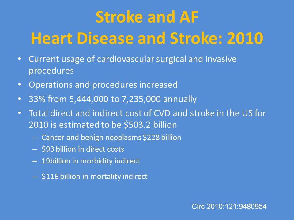 Stroke and AF Heart Disease and Stroke: 2010 Current usage of cardiovascular surgical and invasive procedures Operations and procedures increased 33% from 5,444,000 to 7,235,000 annually Total direct and indirect cost of CVD and stroke in the US for 2010 is estimated to be $503.2 billion – Cancer and benign neoplasms $228 billion – $93 billion in direct costs – 19billion in morbidity indirect – $116 billion in mortality indirect Circ 2010:121:9480954