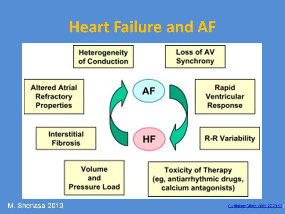 Cardiology Clinics 2009; 27:79-93Cardiology Clinics 2009; 27:79-93 ( Heart Failure and AF M.