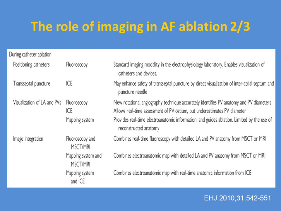 The role of imaging in AF ablation 2/3 EHJ 2010;31:542-551
