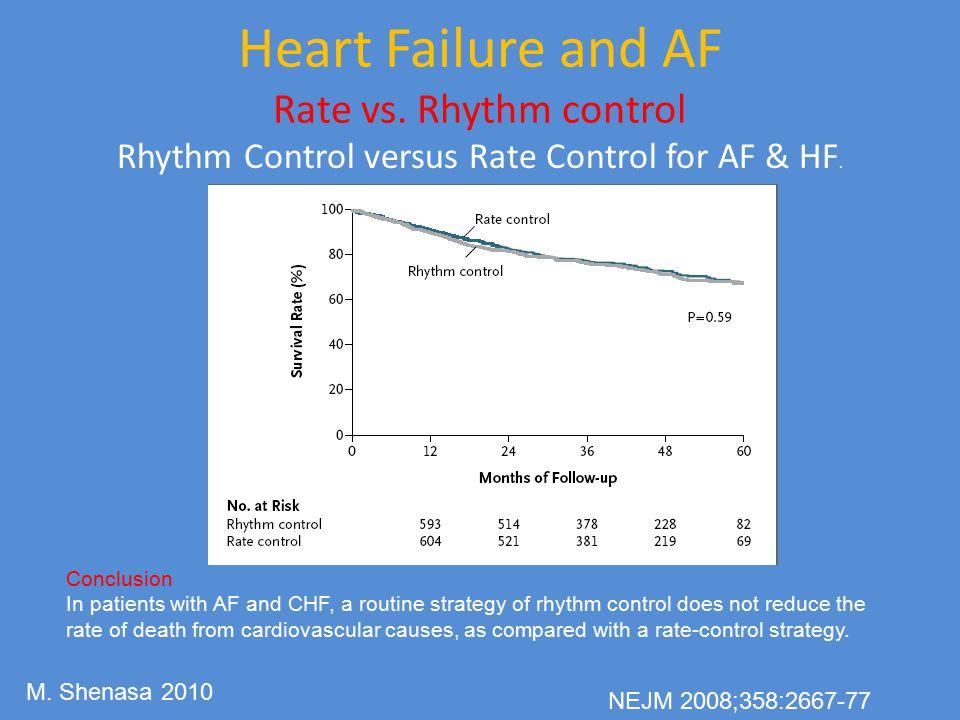 Heart Failure and AF Rate vs.Rhythm control Rhythm Control versus Rate Control for AF & HF.