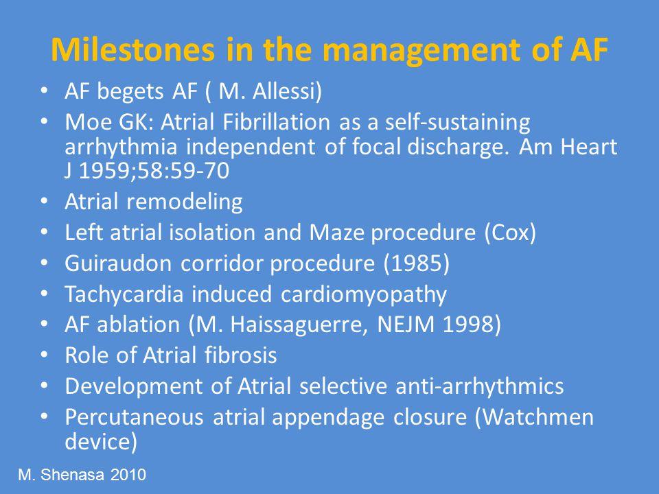 Milestones in the management of AF AF begets AF ( M.