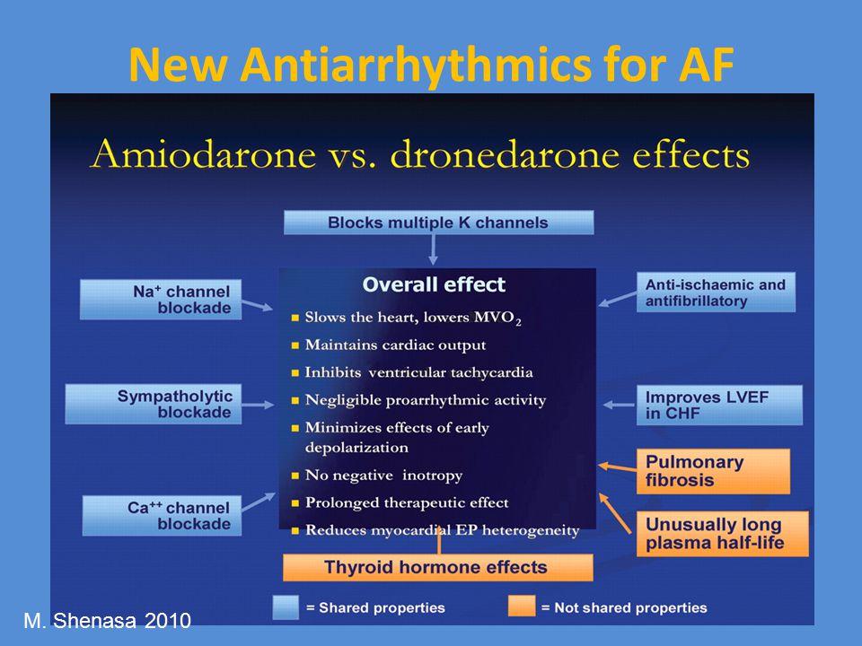 New Antiarrhythmics for AF M. Shenasa 2010