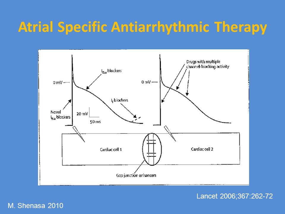 Lancet 2006;367:262-72 Atrial Specific Antiarrhythmic Therapy M. Shenasa 2010