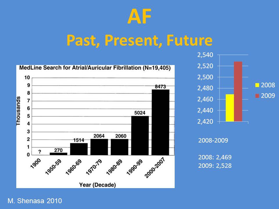 2008-2009 2008: 2,469 2009: 2,528 AF Past, Present, Future M. Shenasa 2010