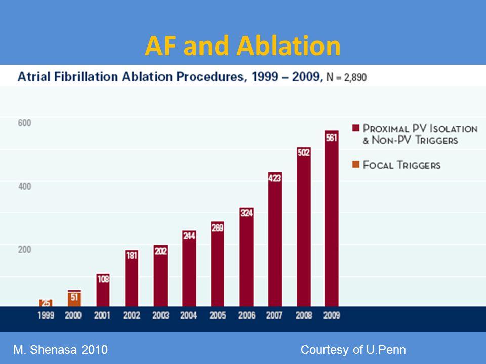 Courtesy of U.Penn AF and Ablation M. Shenasa 2010