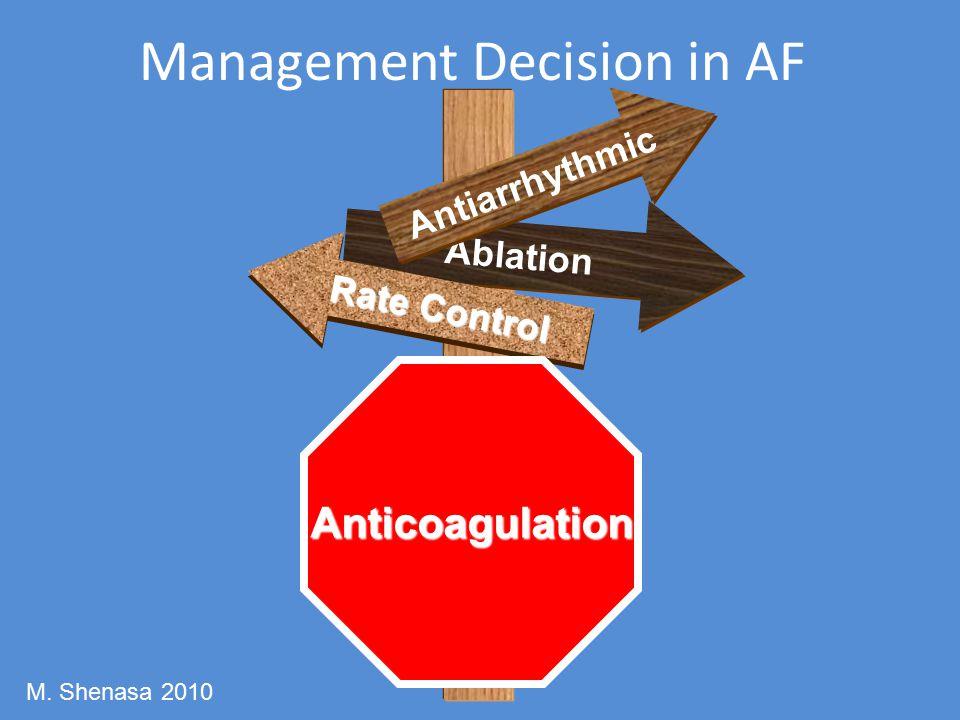 Management Decision in AF Ablation Antiarrhythmic Rate Control Anticoagulation M. Shenasa 2010