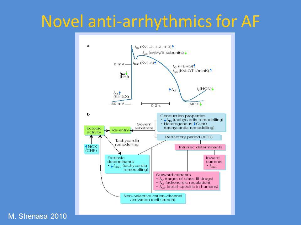 Novel anti-arrhythmics for AF M. Shenasa 2010
