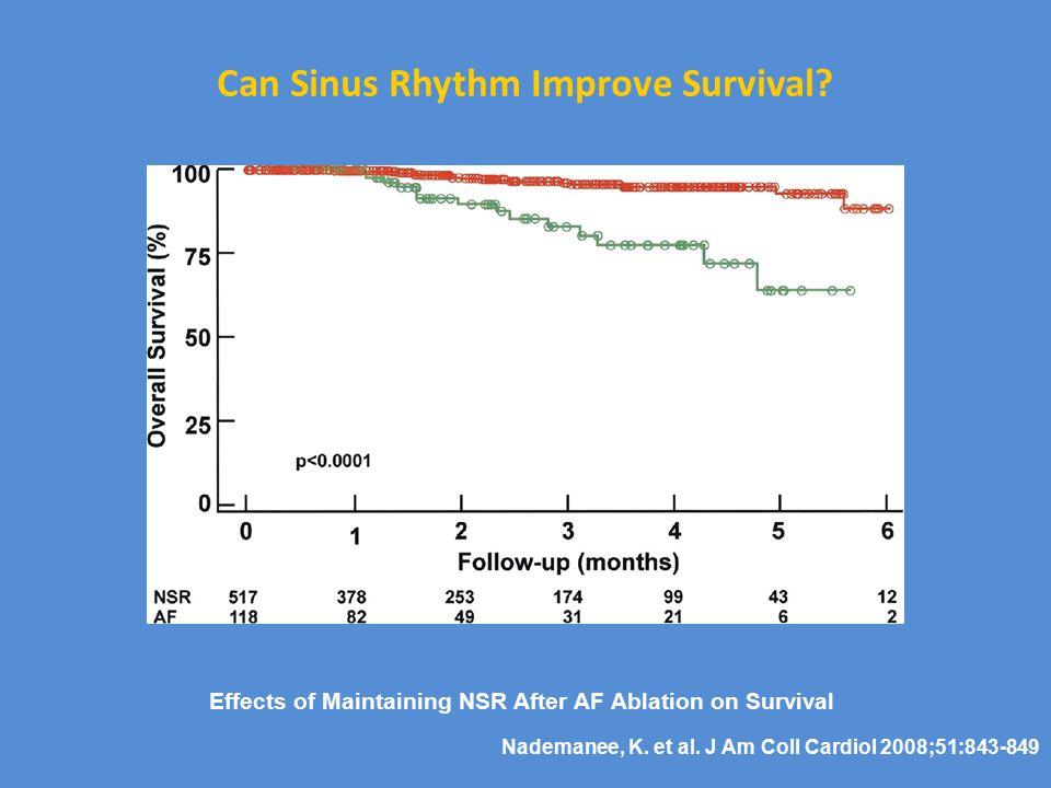 Nademanee, K.et al. J Am Coll Cardiol 2008;51:843-849 Can Sinus Rhythm Improve Survival.
