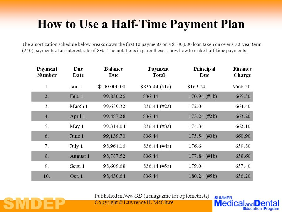 SMDEP How to Use a Half-Time Payment Plan The amortization schedule below breaks down the first 10 payments on a $100,000 loan taken on over a 20-year term (240) payments at an interest rate of 8%.