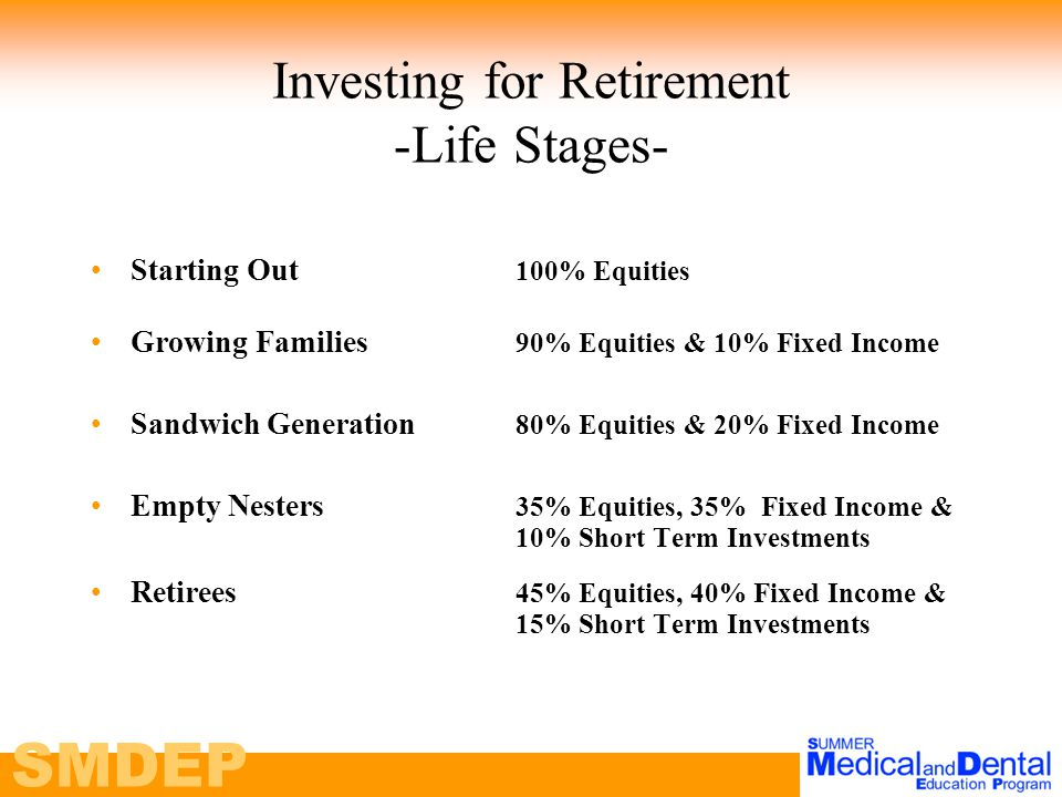 Investing for Retirement -Life Stages- Starting Out 100% Equities Growing Families 90% Equities & 10% Fixed Income Sandwich Generation 80% Equities & 20% Fixed Income Empty Nesters 35% Equities, 35% Fixed Income & 10% Short Term Investments Retirees 45% Equities, 40% Fixed Income & 15% Short Term Investments