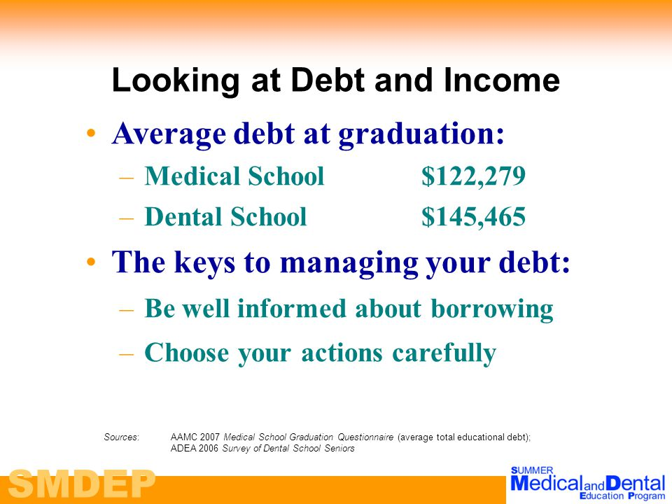 SMDEP Looking at Debt and Income Average debt at graduation: –Medical School$122,279 –Dental School$145,465 The keys to managing your debt: –Be well informed about borrowing –Choose your actions carefully Sources: AAMC 2007 Medical School Graduation Questionnaire (average total educational debt); ADEA 2006 Survey of Dental School Seniors