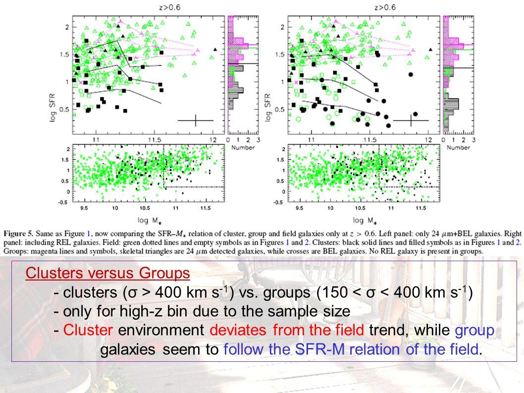 Clusters versus Groups - clusters (σ > 400 km s -1 ) vs.