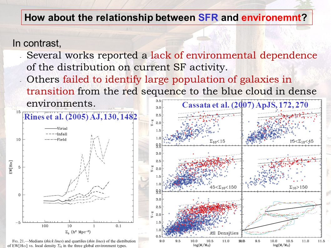 How about the relationship between SFR and environemnt? In contrast, - Several works reported a lack of environmental dependence of the distribution o