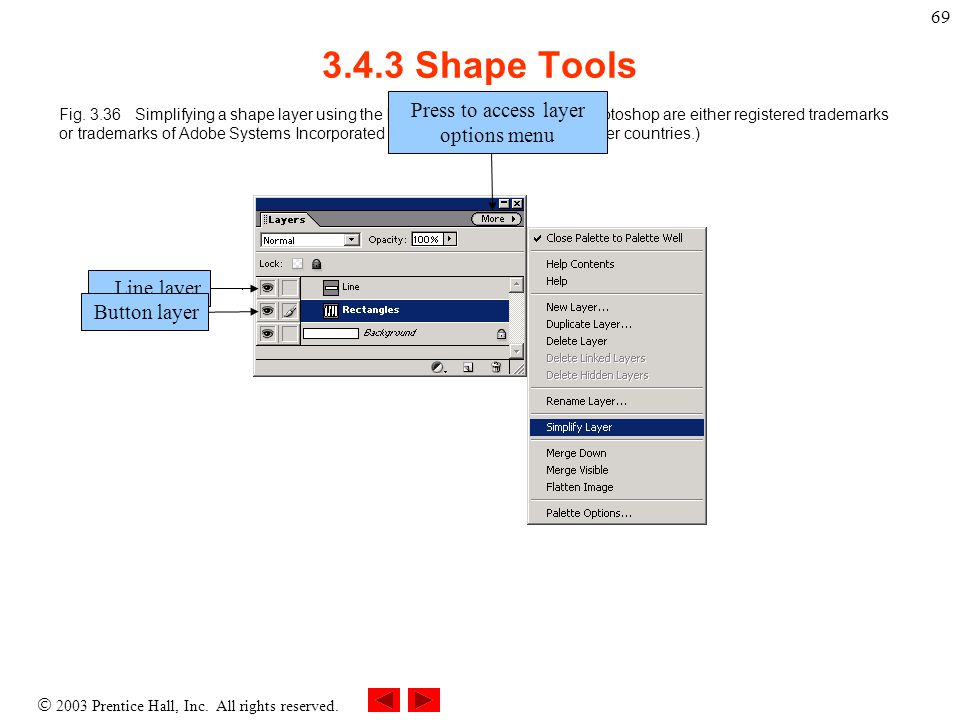  2003 Prentice Hall, Inc. All rights reserved. 69 3.4.3 Shape Tools Fig.