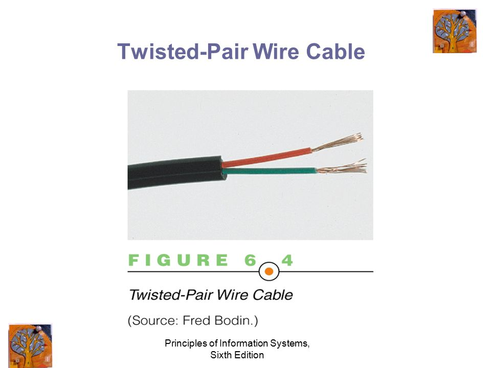 Principles of Information Systems, Sixth Edition Types of Media Twisted-Pair Coaxial Cable Fiber-Optic Cable Microwave Transmission