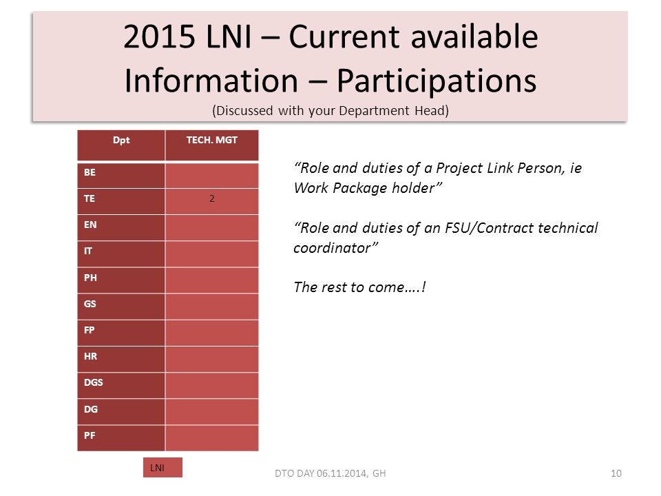 2015 LNI – Current available Information – Participations (Discussed with your Department Head) 10 DptTECH.