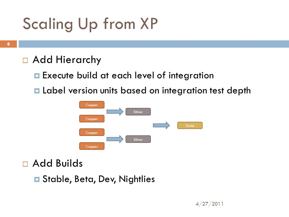 Scaling Up from XP  Add Hierarchy  Execute build at each level of integration  Label version units based on integration test depth Copper Silver Go