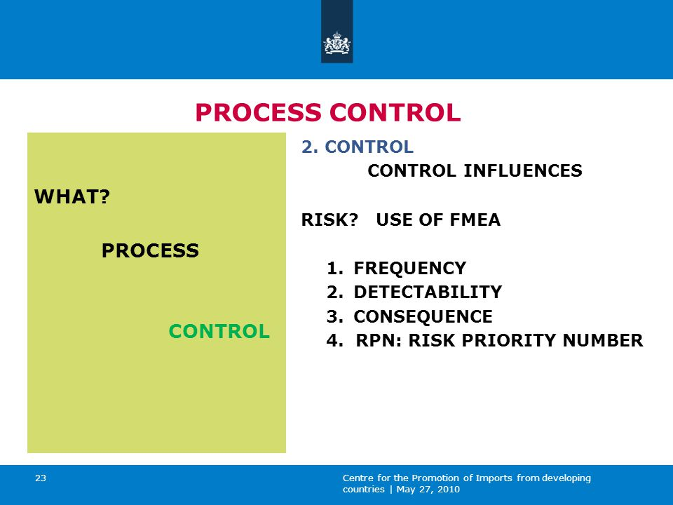 Centre for the Promotion of Imports from developing countries | May 27, 2010 23 PROCESS CONTROL WHAT.