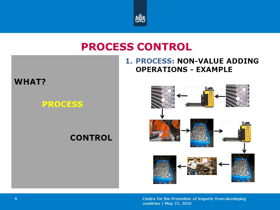 Centre for the Promotion of Imports from developing countries | May 27, 2010 9 PROCESS CONTROL WHAT.