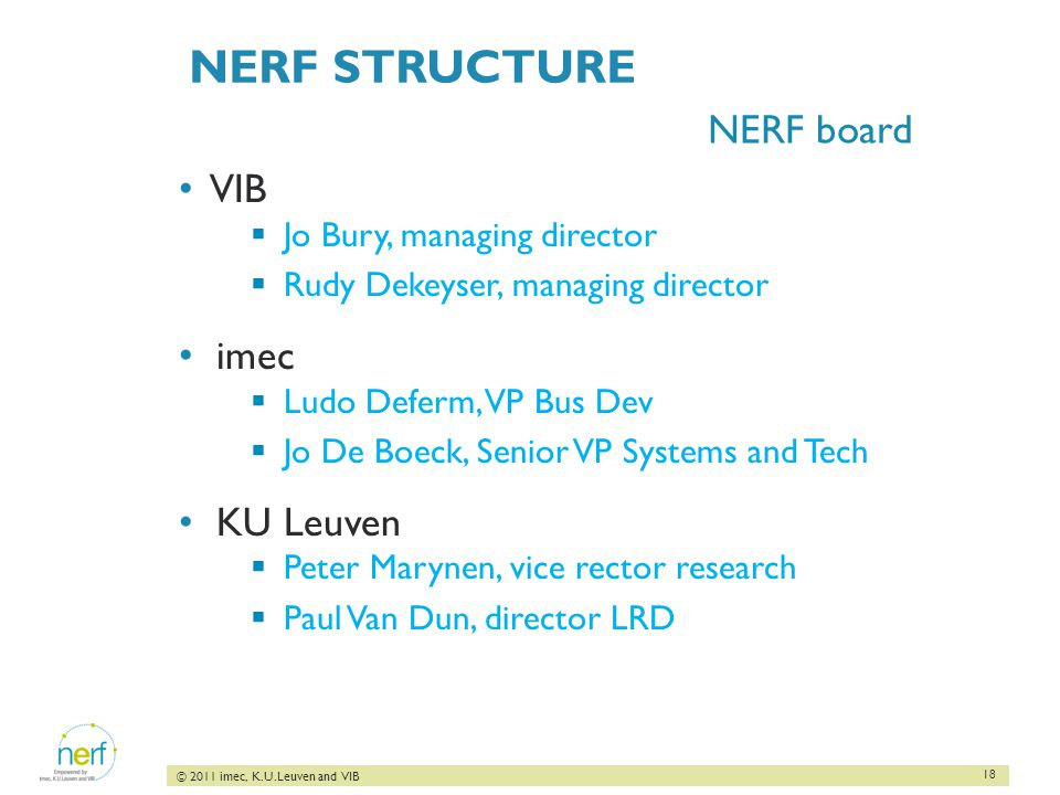 18 © 2011 imec, K.U.Leuven and VIB NERF STRUCTURE VIB  Jo Bury, managing director  Rudy Dekeyser, managing director imec  Ludo Deferm, VP Bus Dev  Jo De Boeck, Senior VP Systems and Tech KU Leuven  Peter Marynen, vice rector research  Paul Van Dun, director LRD NERF board