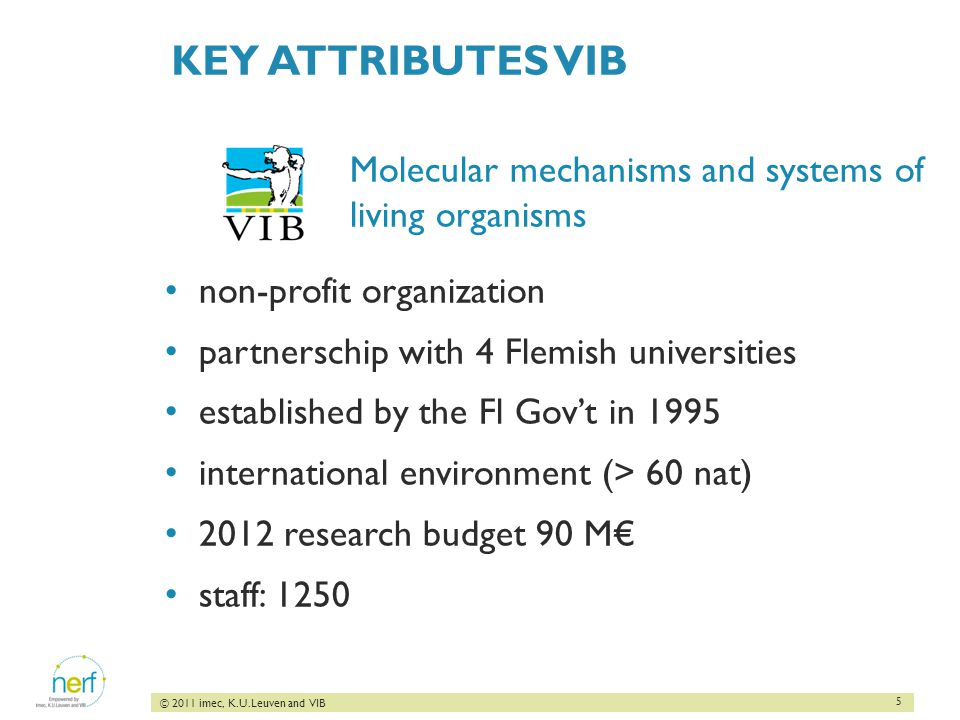 5 © 2011 imec, K.U.Leuven and VIB KEY ATTRIBUTES VIB Molecular mechanisms and systems of living organisms non-profit organization partnerschip with 4 Flemish universities established by the Fl Gov't in 1995 international environment (> 60 nat) 2012 research budget 90 M€ staff: 1250