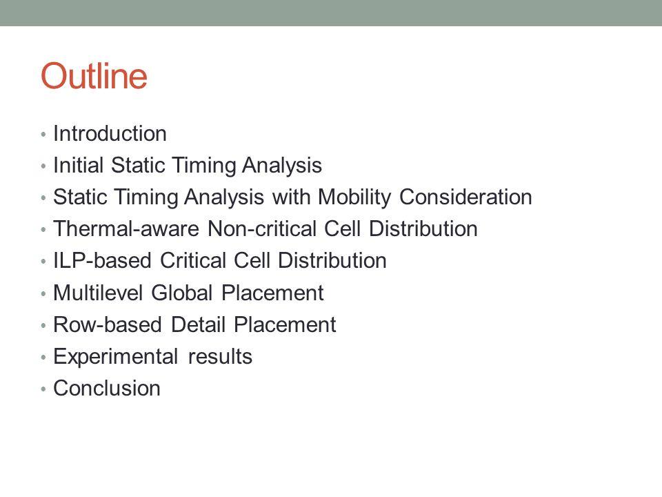 Exclusivity constraint: Distribution constraint: