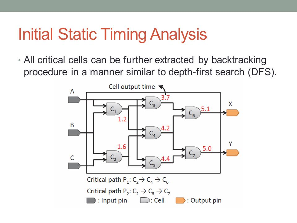 Initial Static Timing Analysis All critical cells can be further extracted by backtracking procedure in a manner similar to depth-first search (DFS).