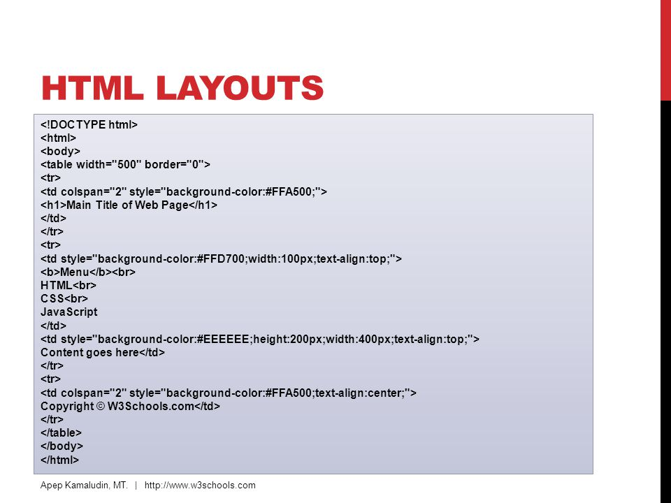 HTML LAYOUTS Main Title of Web Page Menu HTML CSS JavaScript Content goes here Copyright © W3Schools.com Apep Kamaludin, MT. | http://www.w3schools.co