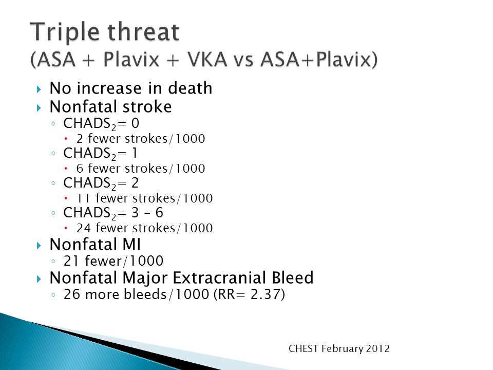  No increase in death  Nonfatal stroke ◦ CHADS 2 = 0  2 fewer strokes/1000 ◦ CHADS 2 = 1  6 fewer strokes/1000 ◦ CHADS 2 = 2  11 fewer strokes/10