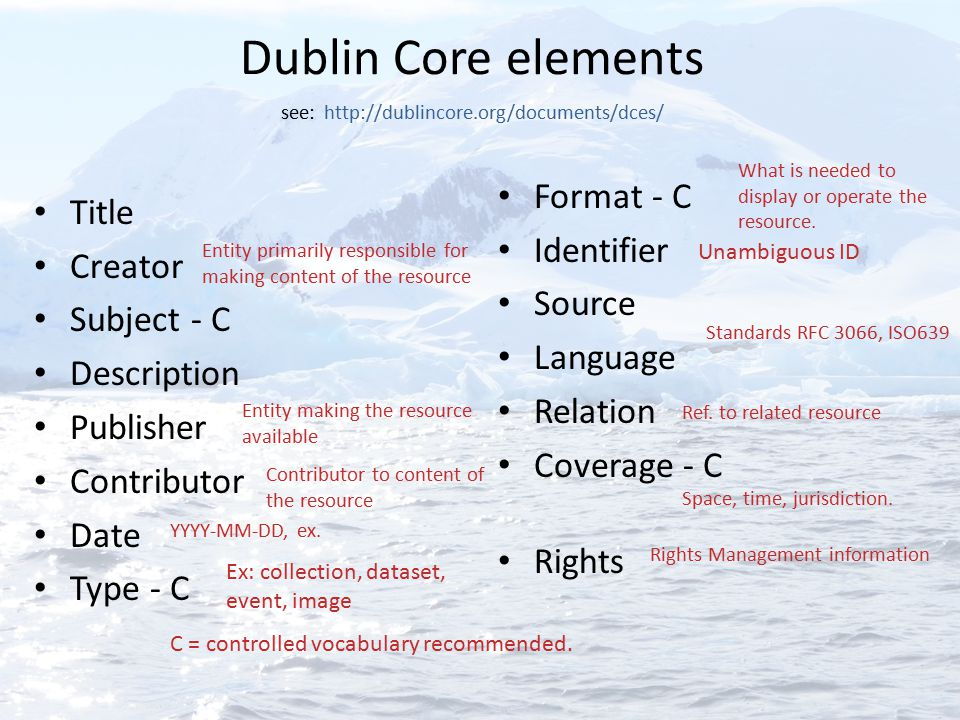 Dublin Core elements see: http://dublincore.org/documents/dces/ Title Creator Subject - C Description Publisher Contributor Date Type - C Format - C Identifier Source Language Relation Coverage - C Rights Rights Management information Space, time, jurisdiction.