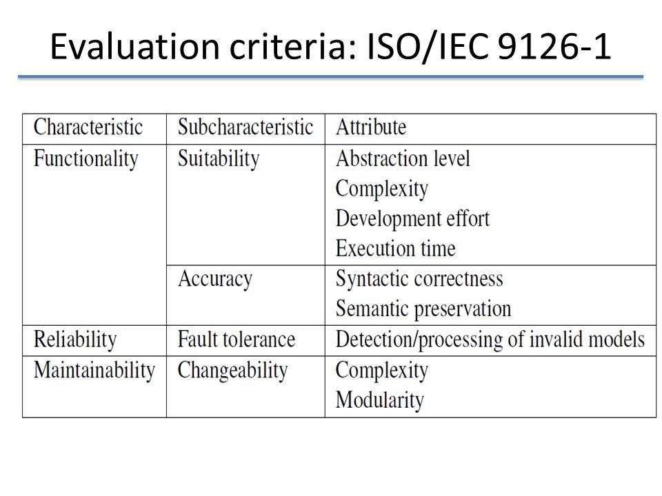 Evaluation criteria: ISO/IEC 9126-1