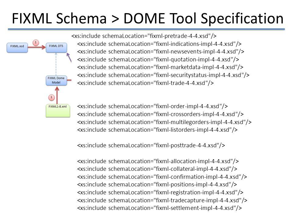 FIXML Schema > DOME Tool Specification