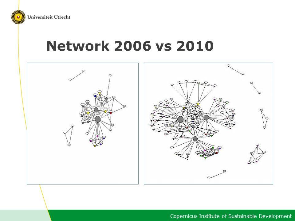 Network 2006 vs 2010