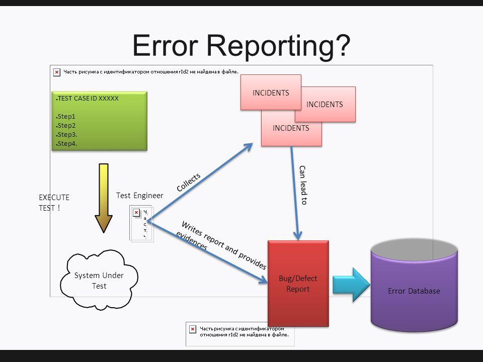 Error Reporting. ● TEST CASE ID XXXXX ● Step1 ● Step2 ● Step3.