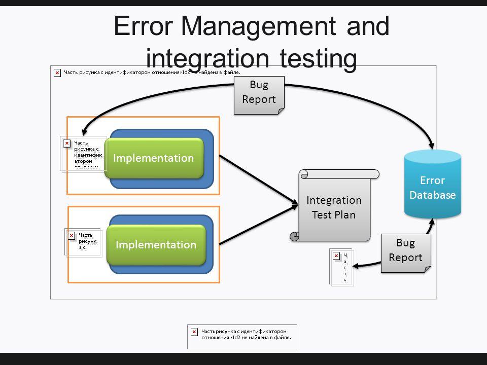 Error Management and integration testing Implementation Integration Test Plan Integration Test Plan Error Database Bug Report Bug Report Bug Report Bug Report