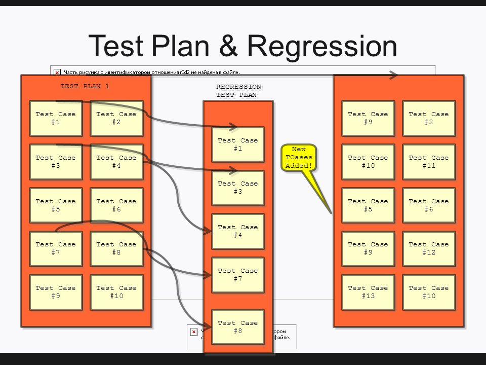 Test Plan & Regression Test Case #1 Test Case #1 Test Case #3 Test Case #3 Test Case #5 Test Case #5 Test Case #7 Test Case #7 Test Case #9 Test Case #9 Test Case #2 Test Case #2 Test Case #4 Test Case #4 Test Case #6 Test Case #6 Test Case #8 Test Case #8 Test Case #10 Test Case #10 TEST PLAN 1 Test Case #1 Test Case #1 Test Case #3 Test Case #3 Test Case #7 Test Case #7 Test Case #4 Test Case #4 Test Case #8 Test Case #8 REGRESSION TEST PLAN REGRESSION TEST PLAN Test Case #5 Test Case #5 Test Case #9 Test Case #9 Test Case #2 Test Case #2 Test Case #6 Test Case #6 Test Case #10 Test Case #10 Test Case #9 Test Case #9 Test Case #10 Test Case #10 Test Case #11 Test Case #11 Test Case #12 Test Case #12 Test Case #13 Test Case #13 New TCases Added.