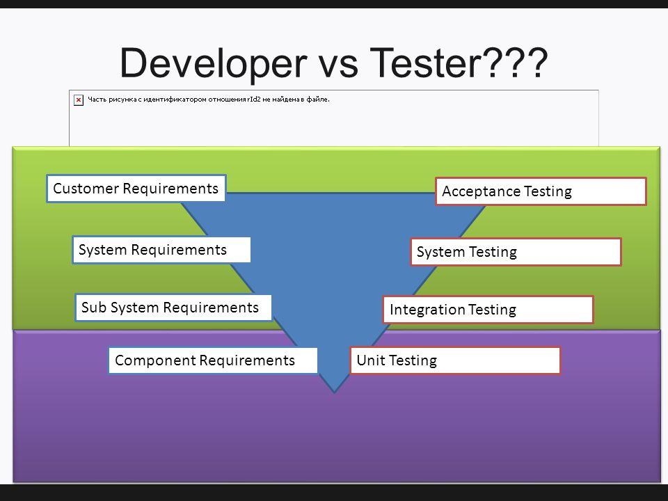Developer vs Tester .