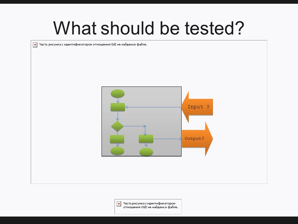 What should be tested Input Output