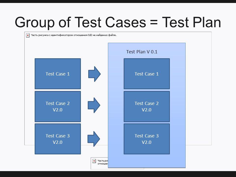 Group of Test Cases = Test Plan Test Case 1 Test Case 2 V2.0 Test Case 3 V2.0 Test Case 1 Test Case 2 V2.0 Test Case 3 V2.0 Test Plan V 0.1