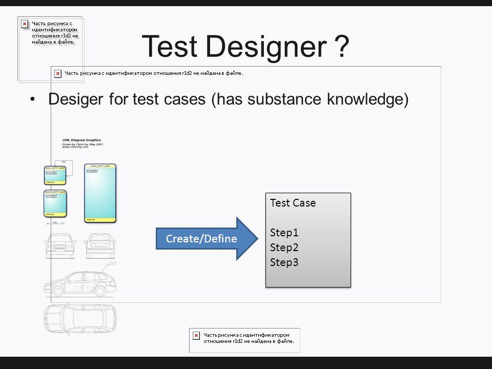 Test Designer .