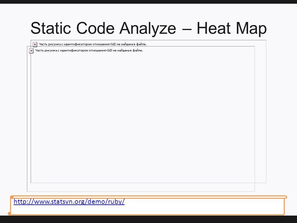 Static Code Analyze – Heat Map http://www.statsvn.org/demo/ruby/
