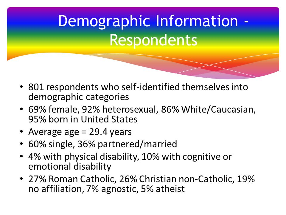 Demographic Information - Respondents 801 respondents who self-identified themselves into demographic categories 69% female, 92% heterosexual, 86% White/Caucasian, 95% born in United States Average age = 29.4 years 60% single, 36% partnered/married 4% with physical disability, 10% with cognitive or emotional disability 27% Roman Catholic, 26% Christian non-Catholic, 19% no affiliation, 7% agnostic, 5% atheist