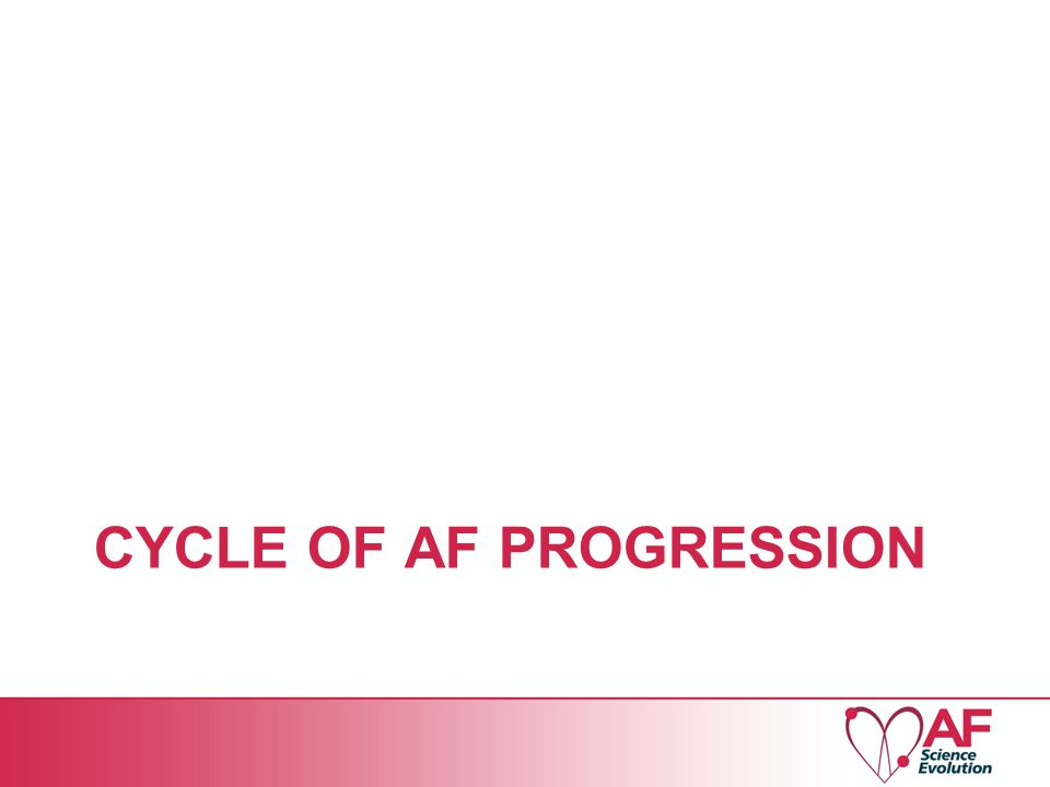 CYCLE OF AF PROGRESSION