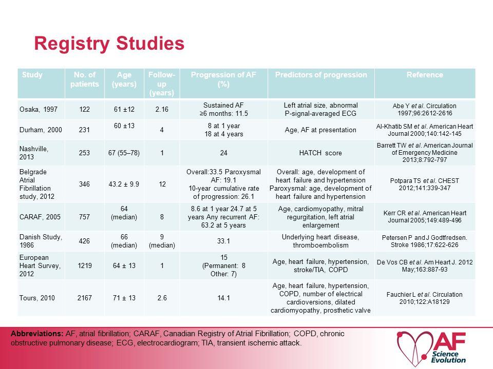 Registry Studies StudyNo.