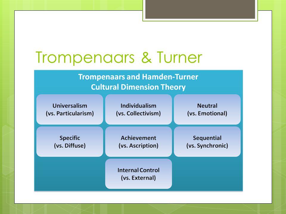 Trompenaars & Turner