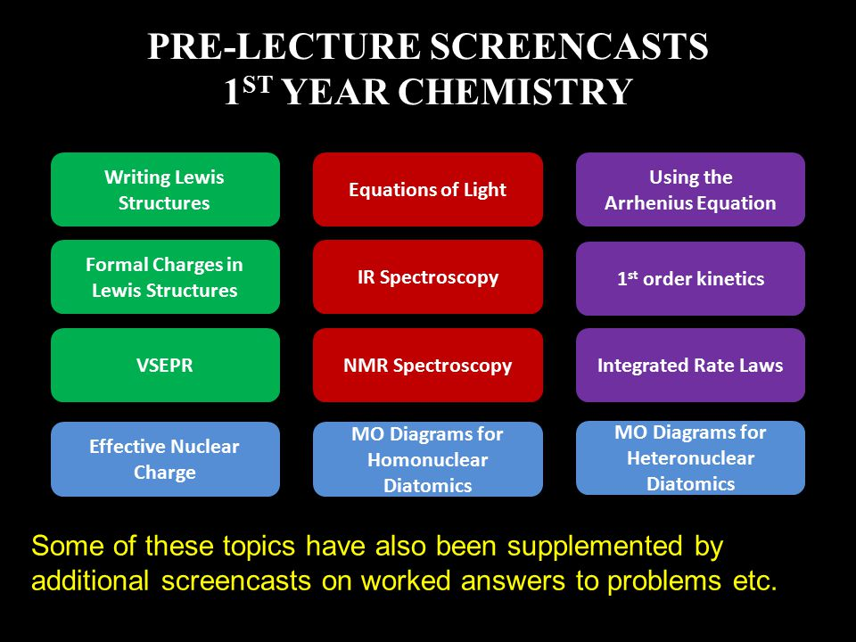 PRE-LECTURE SCREENCASTS 1 ST YEAR CHEMISTRY Integrated Rate Laws Equations of Light NMR Spectroscopy IR Spectroscopy Effective Nuclear Charge VSEPR Formal Charges in Lewis Structures Writing Lewis Structures MO Diagrams for Homonuclear Diatomics 1 st order kinetics Using the Arrhenius Equation MO Diagrams for Heteronuclear Diatomics Some of these topics have also been supplemented by additional screencasts on worked answers to problems etc.