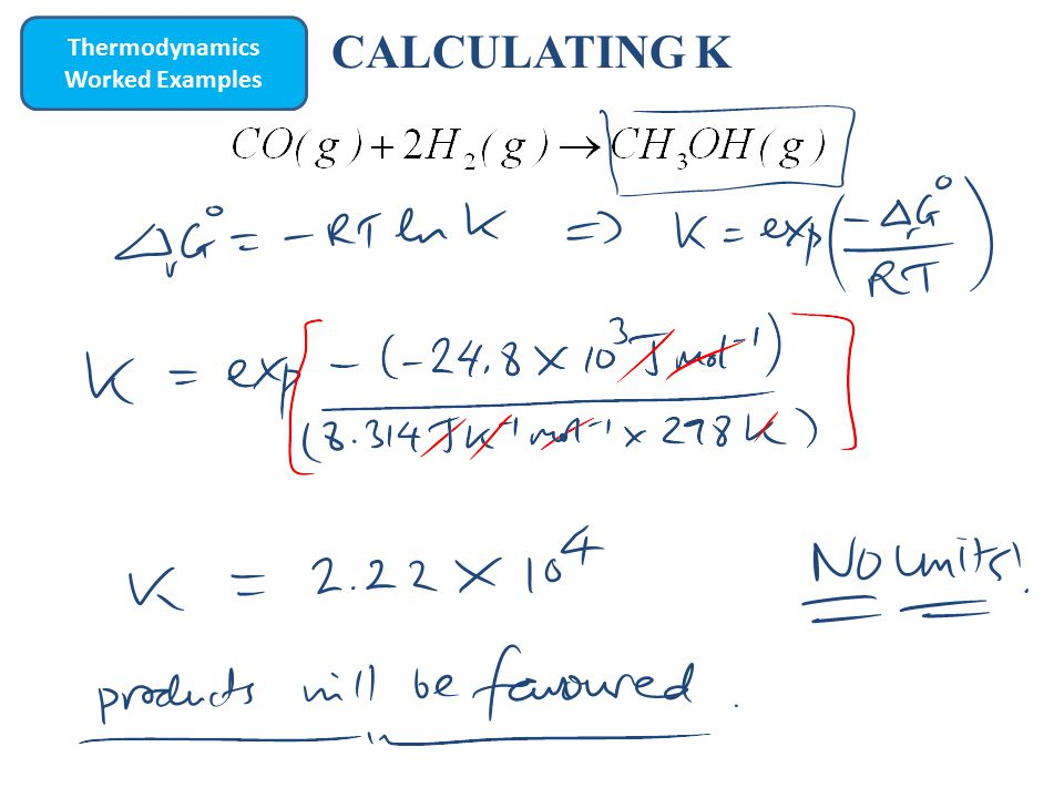 CALCULATING K Thermodynamics Worked Examples