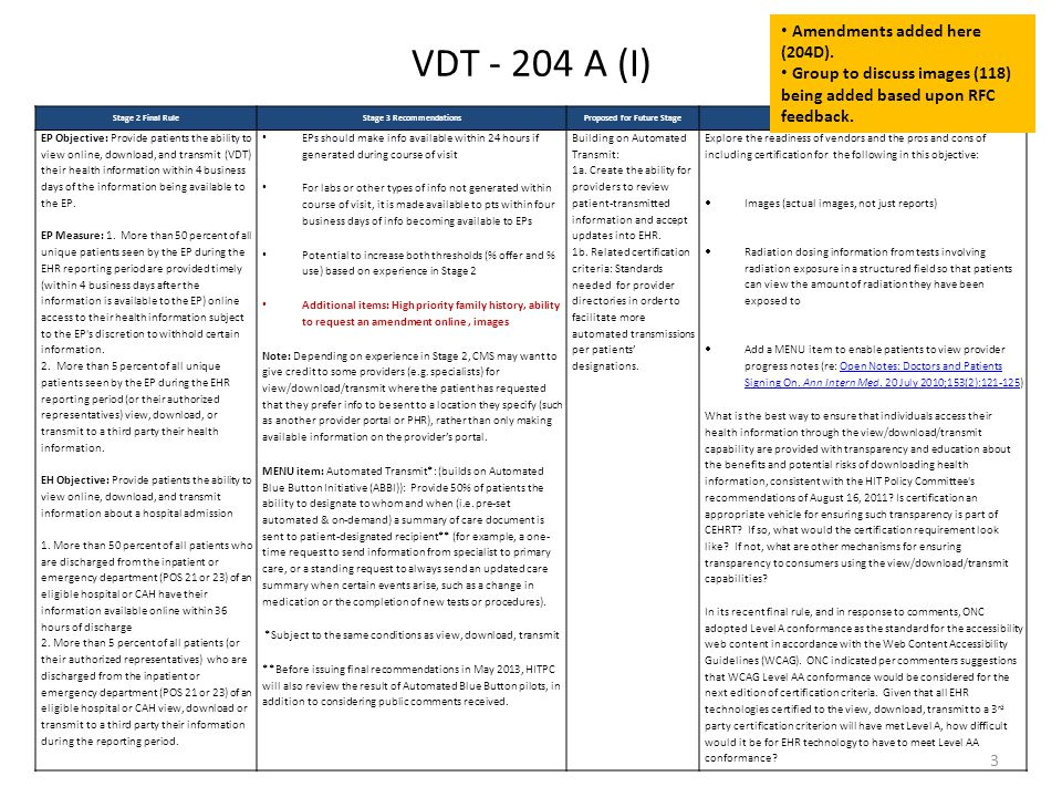 VDT elements 4 Stage 2 VDT elementsConsolidation ● Patient name.