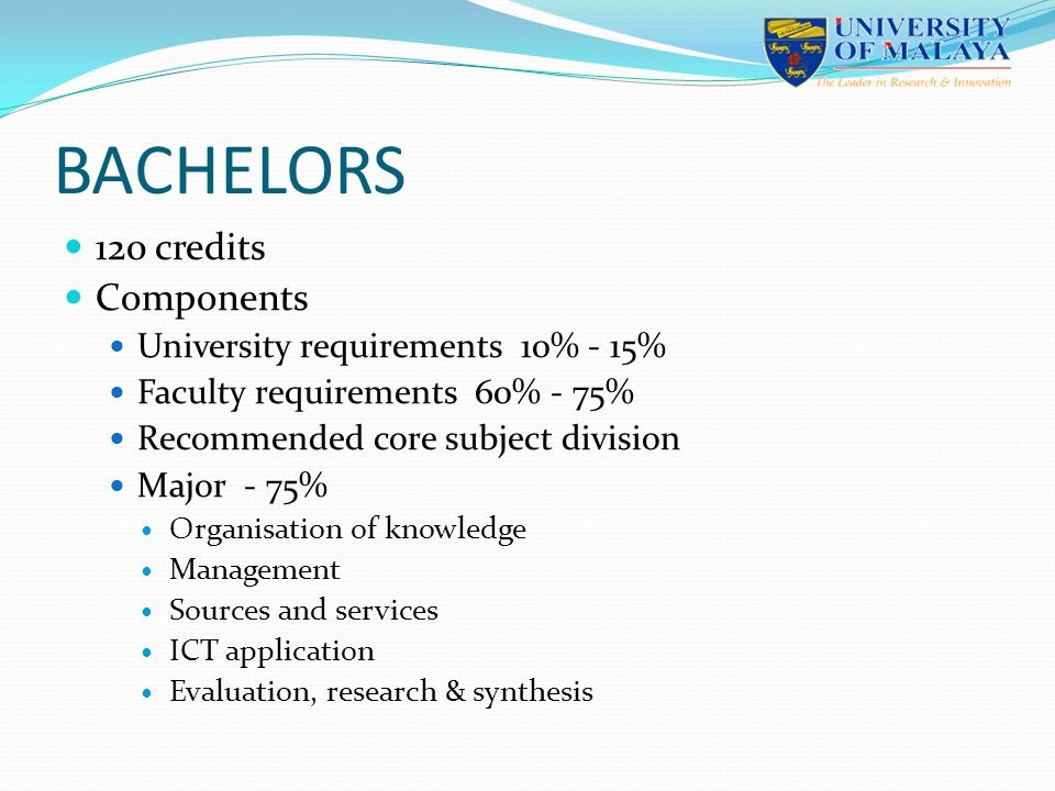 BACHELORS 120 credits Components University requirements 10% - 15% Faculty requirements 60% - 75% Recommended core subject division Major - 75% Organisation of knowledge Management Sources and services ICT application Evaluation, research & synthesis