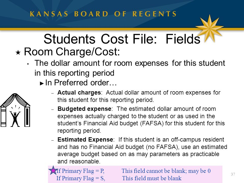 Students Cost File: Fields  Room Charge/Cost: The dollar amount for room expenses for this student in this reporting period ► In Preferred order… – Actual charges: Actual dollar amount of room expenses for this student for this reporting period.